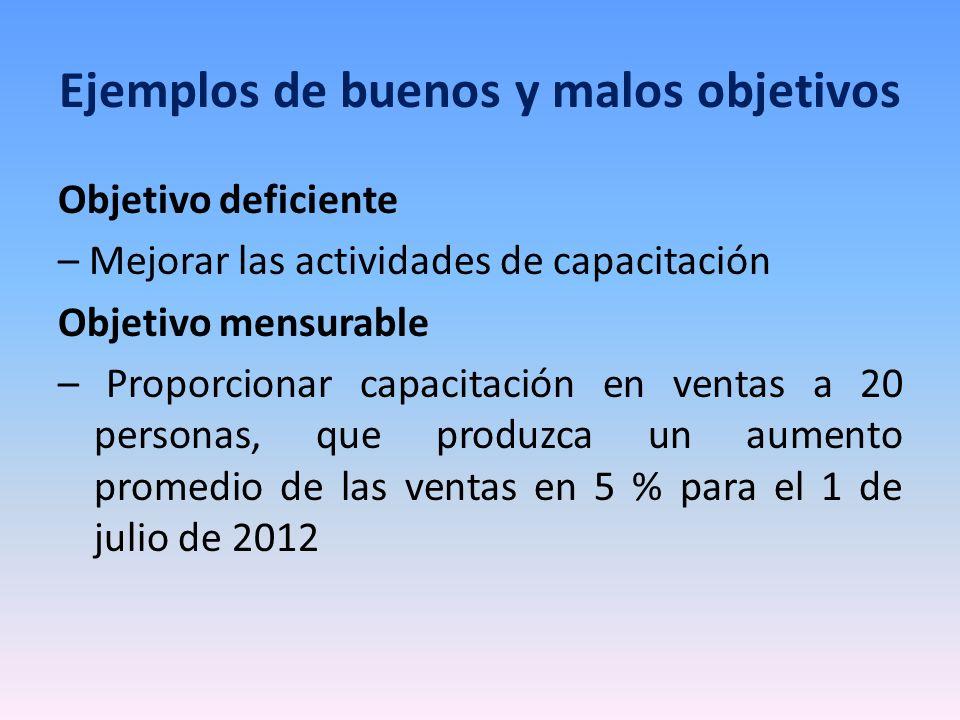 Ejemplos de buenos y malos objetivos Objetivo deficiente – Mejorar las actividades de capacitación Objetivo mensurable – Proporcionar capacitación en