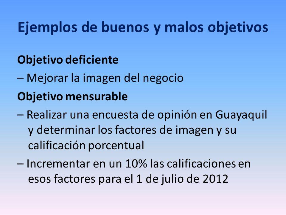 Ejemplos de buenos y malos objetivos Objetivo deficiente – Mejorar la imagen del negocio Objetivo mensurable – Realizar una encuesta de opinión en Gua