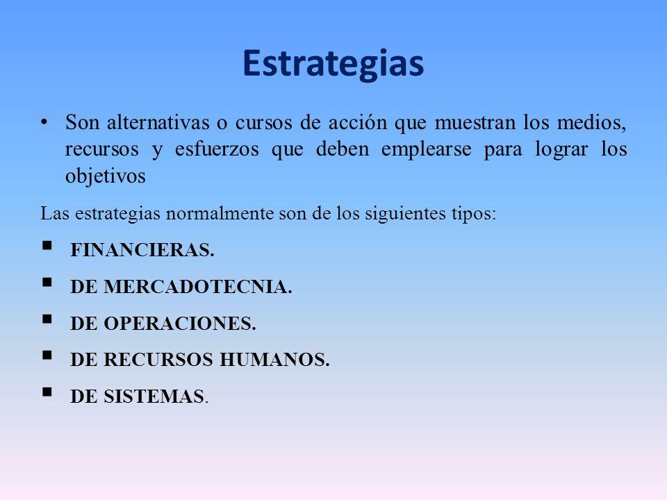 Estrategias Son alternativas o cursos de acción que muestran los medios, recursos y esfuerzos que deben emplearse para lograr los objetivos Las estrat