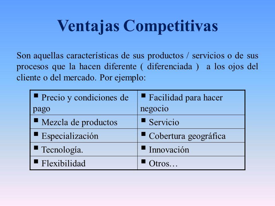 Ventajas Competitivas Son aquellas características de sus productos / servicios o de sus procesos que la hacen diferente ( diferenciada ) a los ojos d