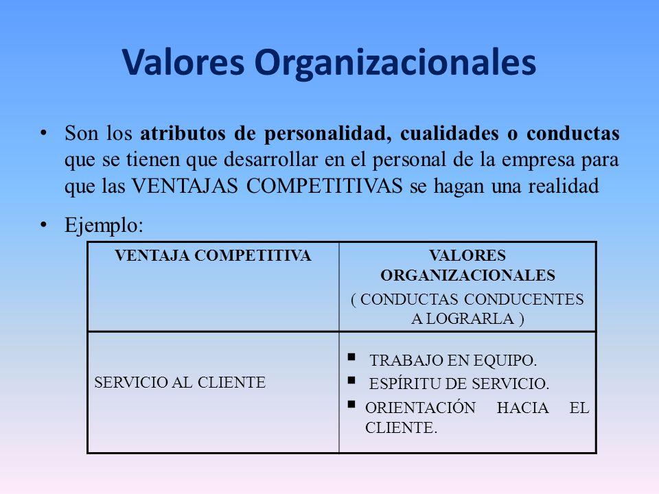 Valores Organizacionales Son los atributos de personalidad, cualidades o conductas que se tienen que desarrollar en el personal de la empresa para que