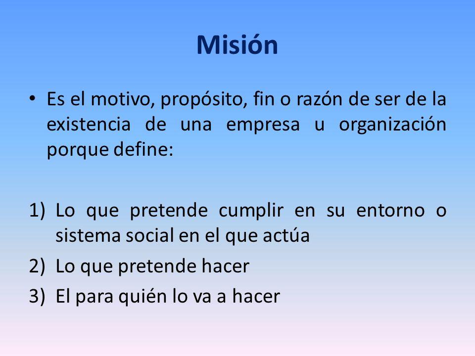 Misión Es el motivo, propósito, fin o razón de ser de la existencia de una empresa u organización porque define: 1)Lo que pretende cumplir en su entor