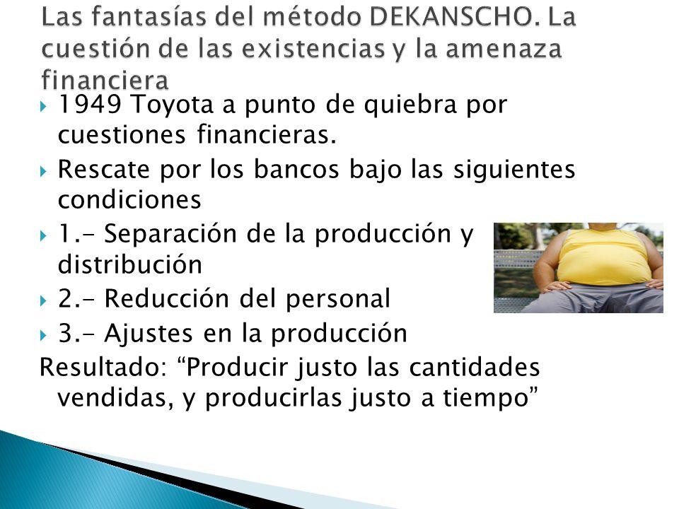 1949 Toyota a punto de quiebra por cuestiones financieras. Rescate por los bancos bajo las siguientes condiciones 1.- Separación de la producción y di