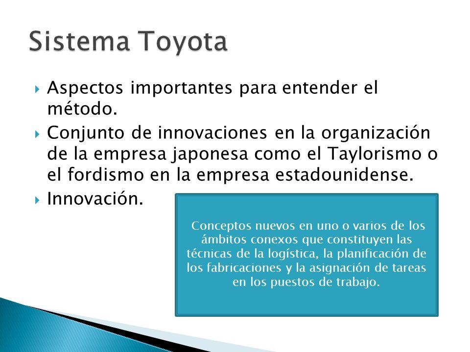 Aspectos importantes para entender el método. Conjunto de innovaciones en la organización de la empresa japonesa como el Taylorismo o el fordismo en l