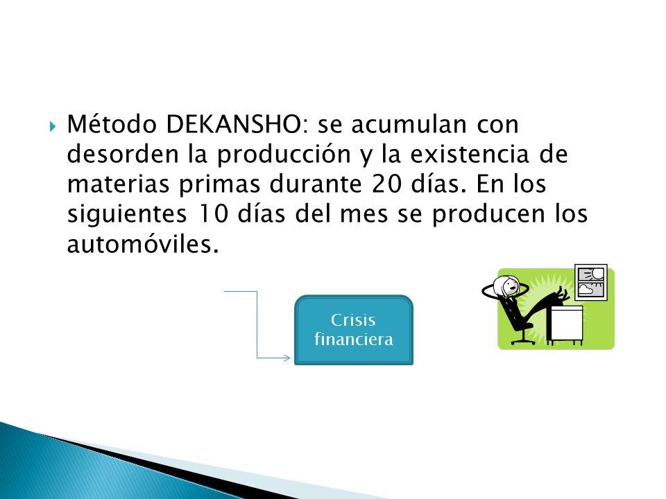 Método DEKANSHO: se acumulan con desorden la producción y la existencia de materias primas durante 20 días. En los siguientes 10 días del mes se produ
