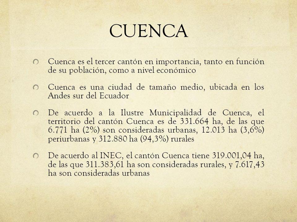 CUENCA Cuenca es el tercer cantón en importancia, tanto en función de su población, como a nivel económico Cuenca es una ciudad de tamaño medio, ubica