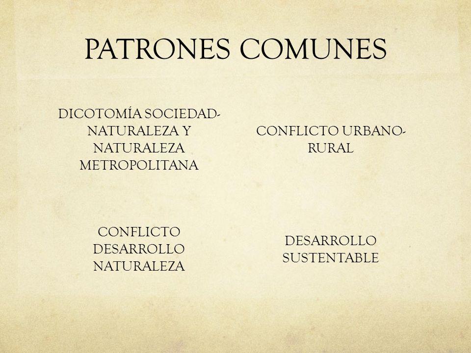 PATRONES COMUNES DICOTOMÍA SOCIEDAD- NATURALEZA Y NATURALEZA METROPOLITANA CONFLICTO DESARROLLO NATURALEZA CONFLICTO URBANO- RURAL DESARROLLO SUSTENTA