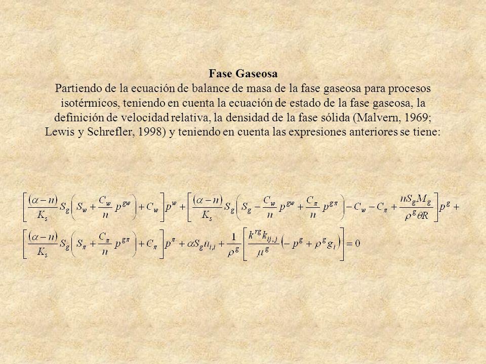 Fase Gaseosa Partiendo de la ecuación de balance de masa de la fase gaseosa para procesos isotérmicos, teniendo en cuenta la ecuación de estado de la