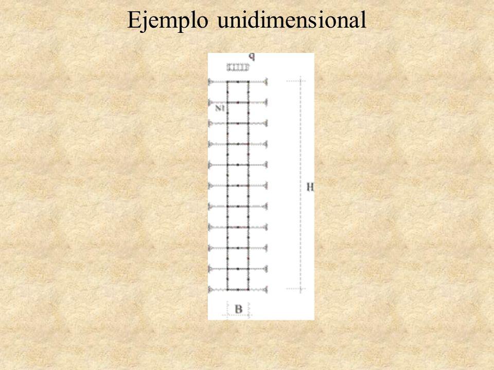 Ejemplo unidimensional