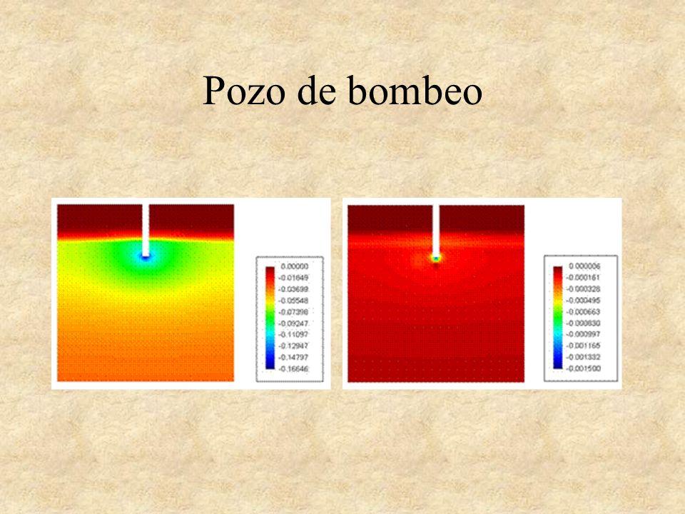 Pozo de bombeo