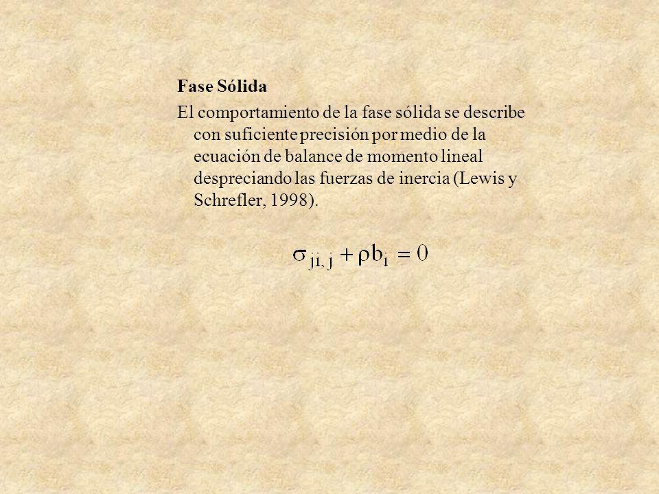 Fase Sólida El comportamiento de la fase sólida se describe con suficiente precisión por medio de la ecuación de balance de momento lineal despreciand