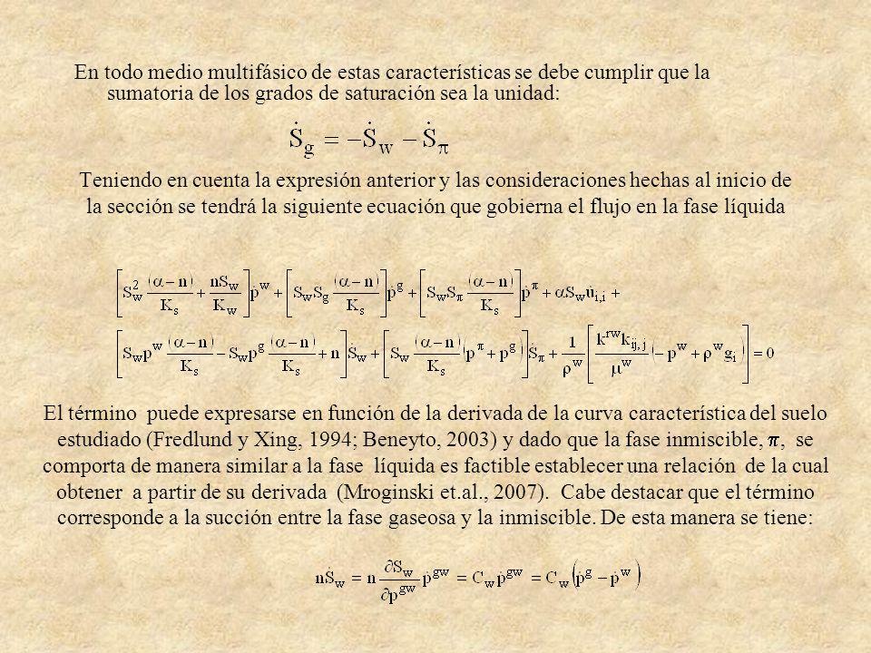 Fase Gaseosa Partiendo de la ecuación de balance de masa de la fase gaseosa para procesos isotérmicos, teniendo en cuenta la ecuación de estado de la fase gaseosa, la definición de velocidad relativa, la densidad de la fase sólida (Malvern, 1969; Lewis y Schrefler, 1998) y teniendo en cuenta las expresiones anteriores se tiene: