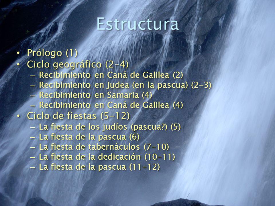 Estructura Prólogo (1) Prólogo (1) Ciclo geográfico (2-4) Ciclo geográfico (2-4) – Recibimiento en Caná de Galilea (2) – Recibimiento en Judea (en la