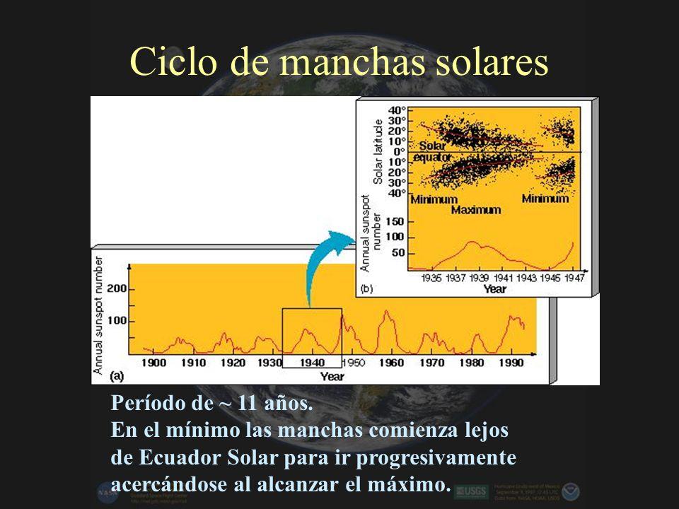 Actividad Solar La actividad solar manifestada en diferentes longitudes de onda