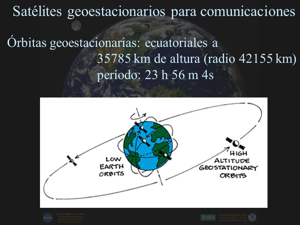 Uso de los Satélites Artificiales Telecomunicaciones Sensores Remotos Predicción Climática Posicionamiento Global Observaciones Astrofísicas