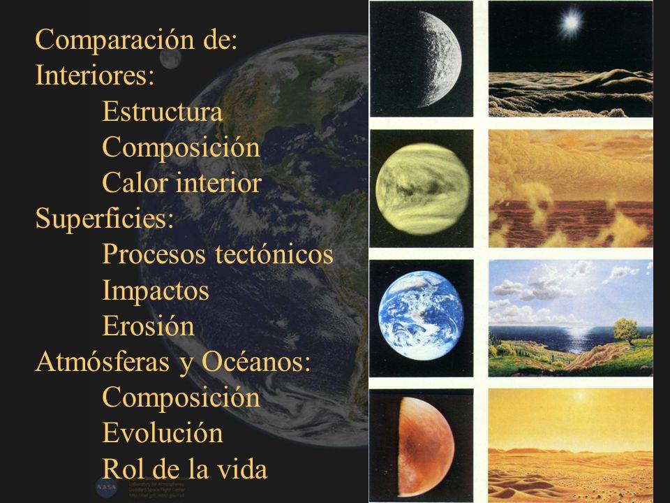 Comparación de: Interiores: Estructura Composición Calor interior Superficies: Procesos tectónicos Impactos Erosión Atmósferas y Océanos: Composición Evolución Rol de la vida