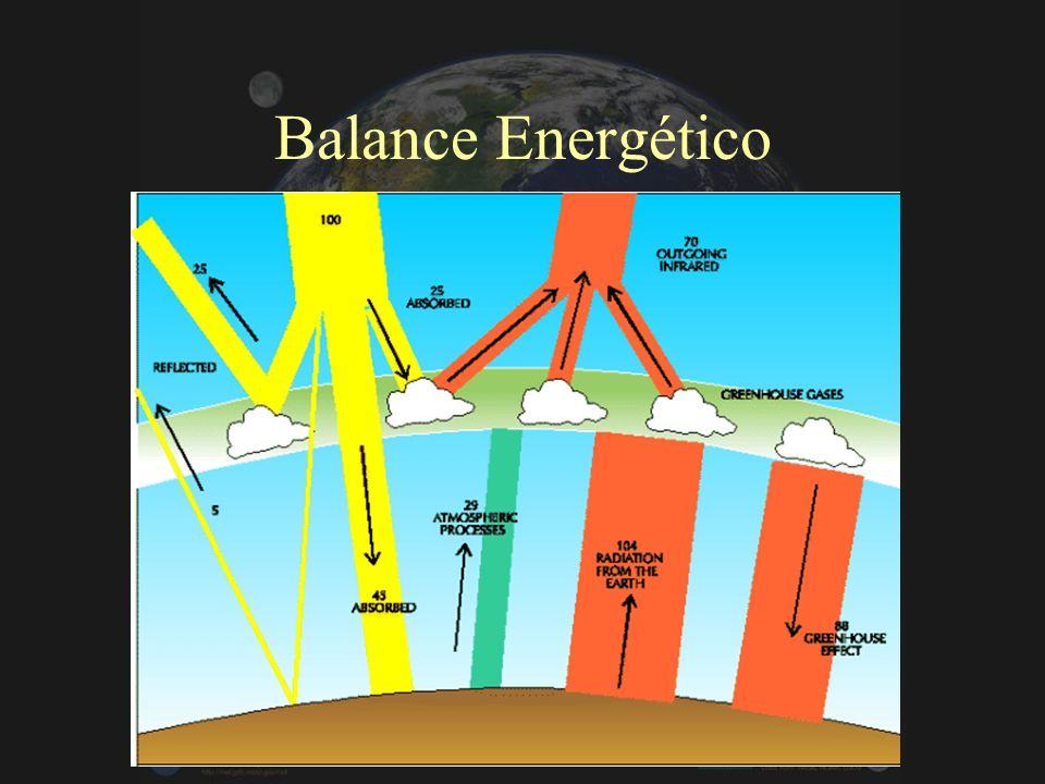 Comparación de: Interiores: Estructura Composición Calor interior Superficies: Procesos tectónicos Impactos Erosión Atmósferas y Océanos: Composición