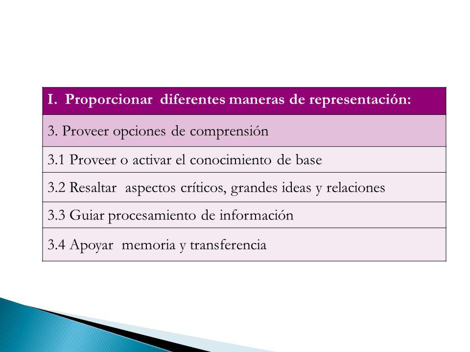 I.Proporcionar diferentes maneras de representación: 3.
