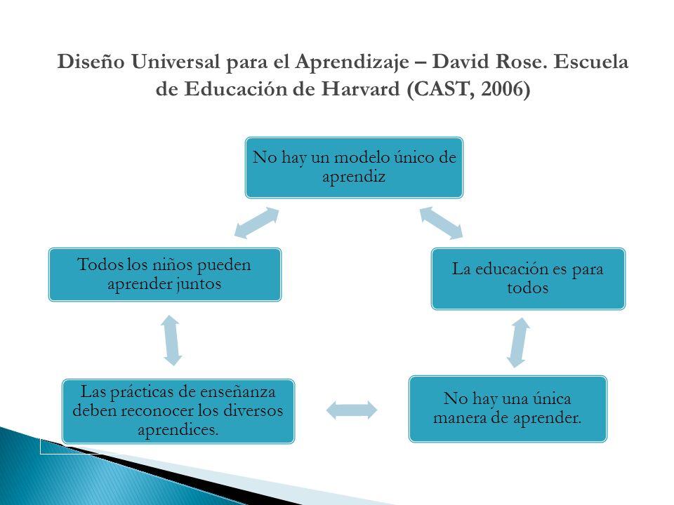 No hay un modelo único de aprendiz La educación es para todos No hay una única manera de aprender.