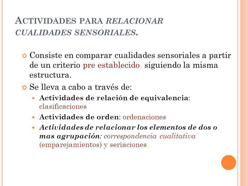 A CTIVIDADES PARA I DENTIFICAR, DEFINIR Y / O RECONOCER CUALIDADES SENSORIALES.