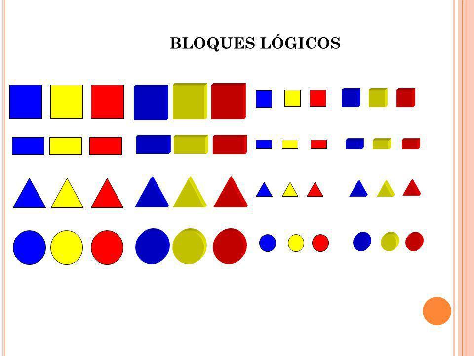 BLOQUES LÓGICOS DE DIENES CualidadesFormaColorMedidaGrosor Atributos CuadradoRojoGrandeGrueso RectánguloAzulPequeñoDelgado TriánguloAmarillo Círculo Los bloques lógicos es un material inventado por Z.