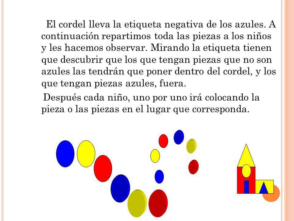 A CTIVIDAD 1 Competencia matemática: Identificar, definir y/o reconocer cualidades sensoriales : agrupación por una cualidad común(color).