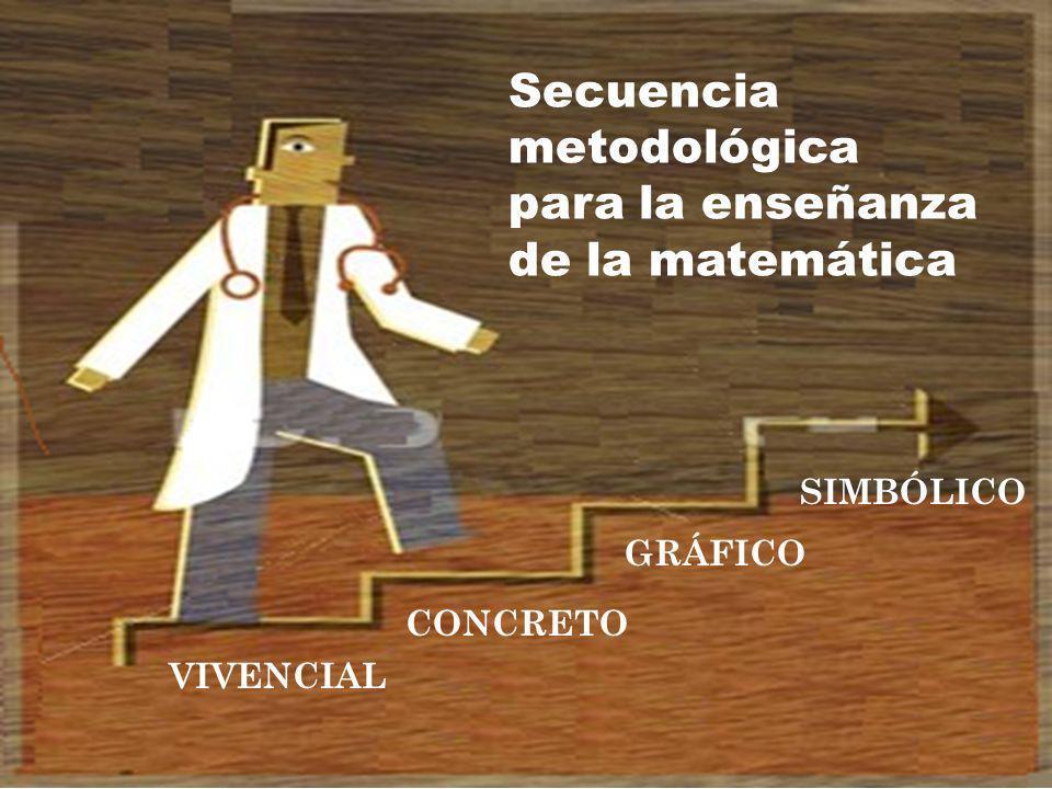 VIVENCIAL CONCRETO GRÁFICO SIMBÓLICO Secuencia metodológica para la enseñanza de la matemática