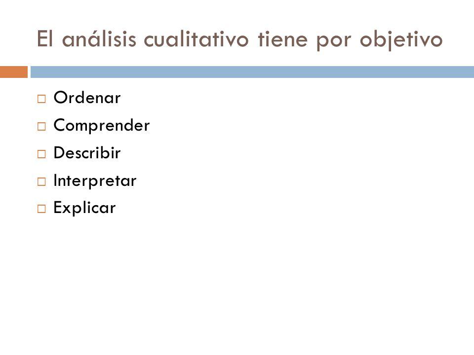 El análisis cualitativo tiene por objetivo Ordenar Comprender Describir Interpretar Explicar