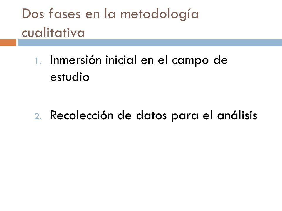 Dos fases en la metodología cualitativa 1. Inmersión inicial en el campo de estudio 2. Recolección de datos para el análisis