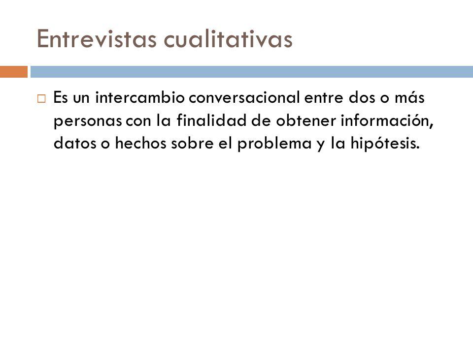 Entrevistas cualitativas Es un intercambio conversacional entre dos o más personas con la finalidad de obtener información, datos o hechos sobre el pr