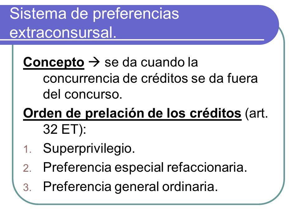 Sistema de preferencias extraconsursal. Concepto se da cuando la concurrencia de créditos se da fuera del concurso. Orden de prelación de los créditos