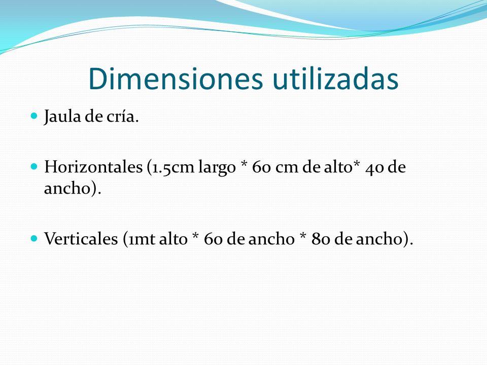 Dimensiones utilizadas Jaula de cría. Horizontales (1.5cm largo * 60 cm de alto* 40 de ancho). Verticales (1mt alto * 60 de ancho * 80 de ancho).