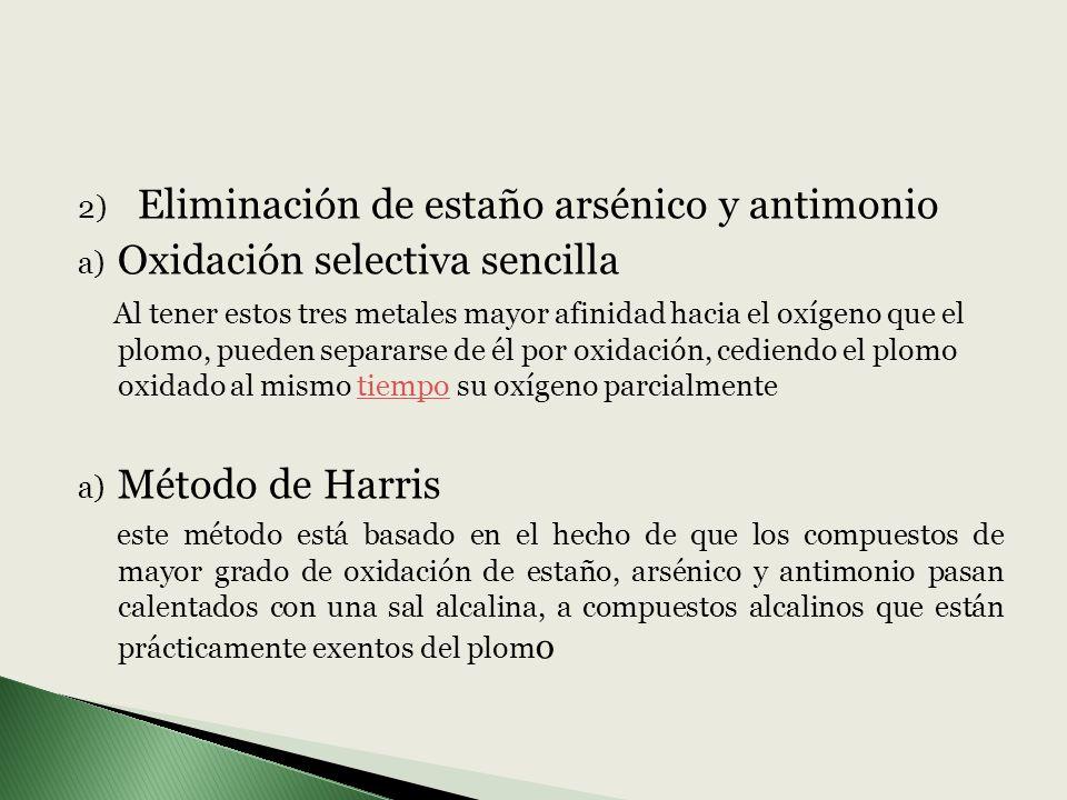 3) Eliminación de los metales nobles la eliminación se efectúa, según el método de Parkes, por adición de zinc metálico puro.