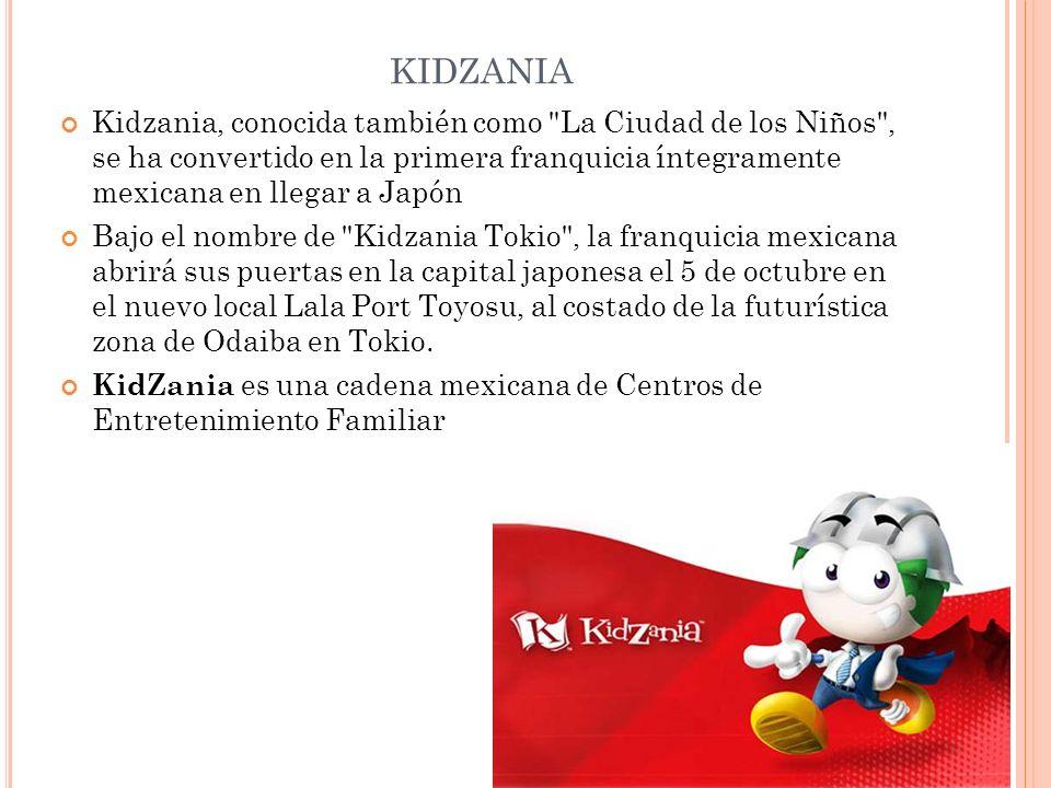 KIDZANIA Kidzania, conocida también como