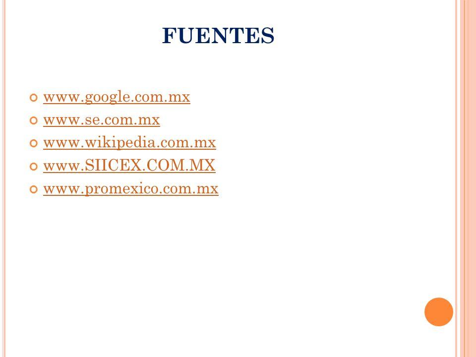 FUENTES www.google.com.mx www.se.com.mx www.wikipedia.com.mx www.SIICEX.COM.MX www.promexico.com.mx