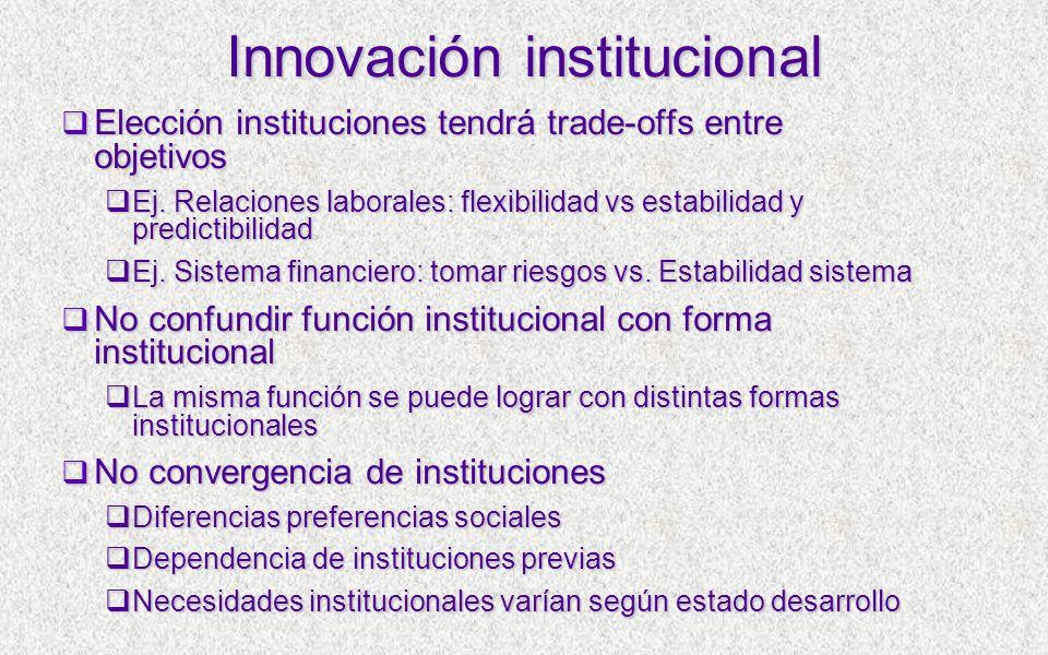 Innovación institucional Elección instituciones tendrá trade-offs entre objetivos Elección instituciones tendrá trade-offs entre objetivos Ej.