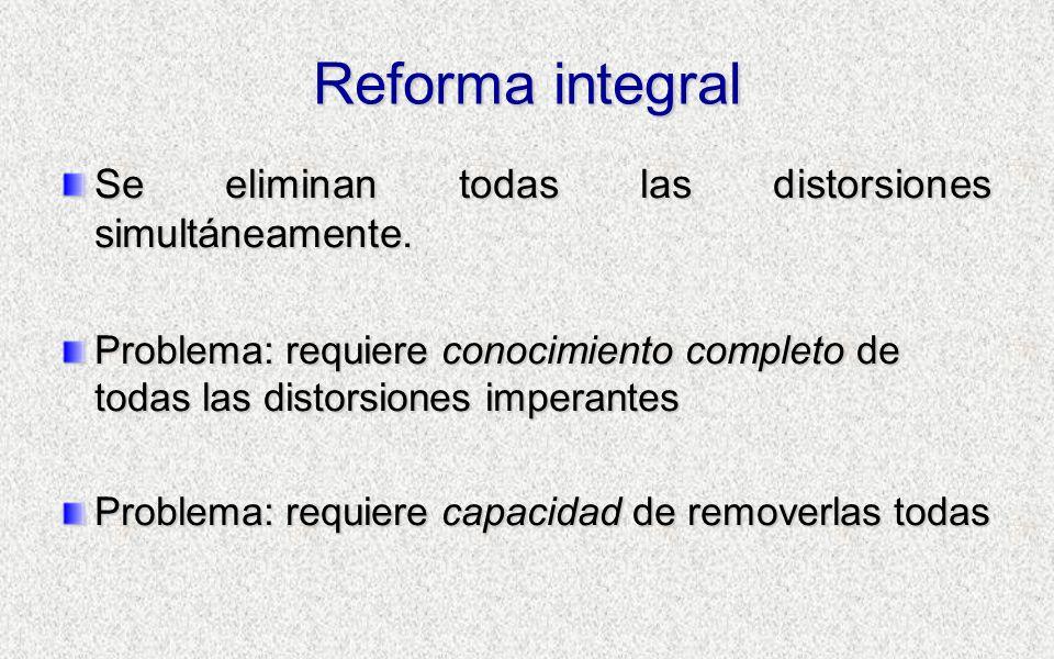 Reforma integral Se eliminan todas las distorsiones simultáneamente.