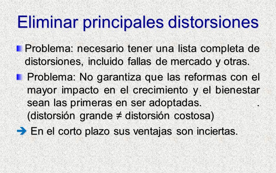 Eliminar principales distorsiones Problema: necesario tener una lista completa de distorsiones, incluido fallas de mercado y otras.