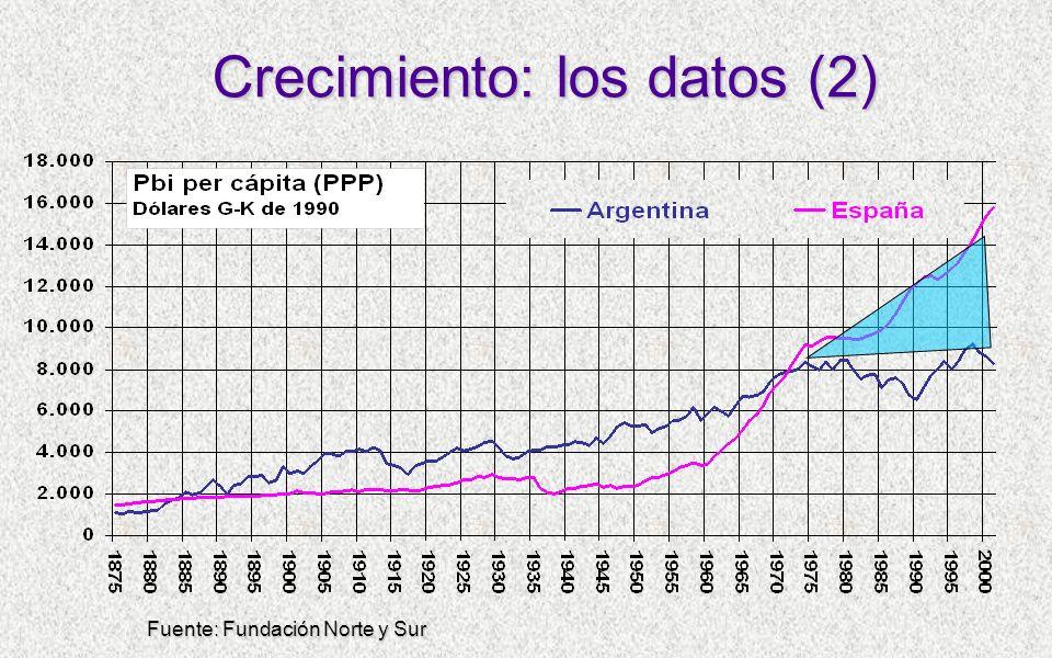 Crecimiento: los datos (2) Fuente: Fundación Norte y Sur