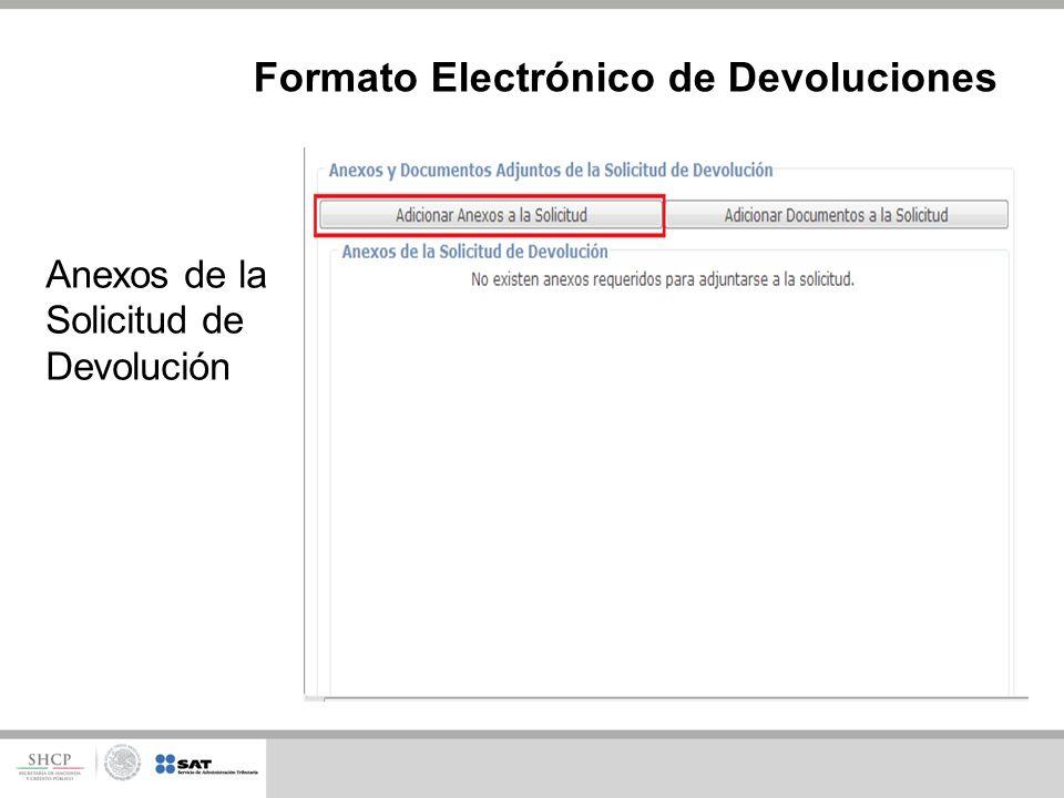 Anexos de la Solicitud de Devolución Formato Electrónico de Devoluciones