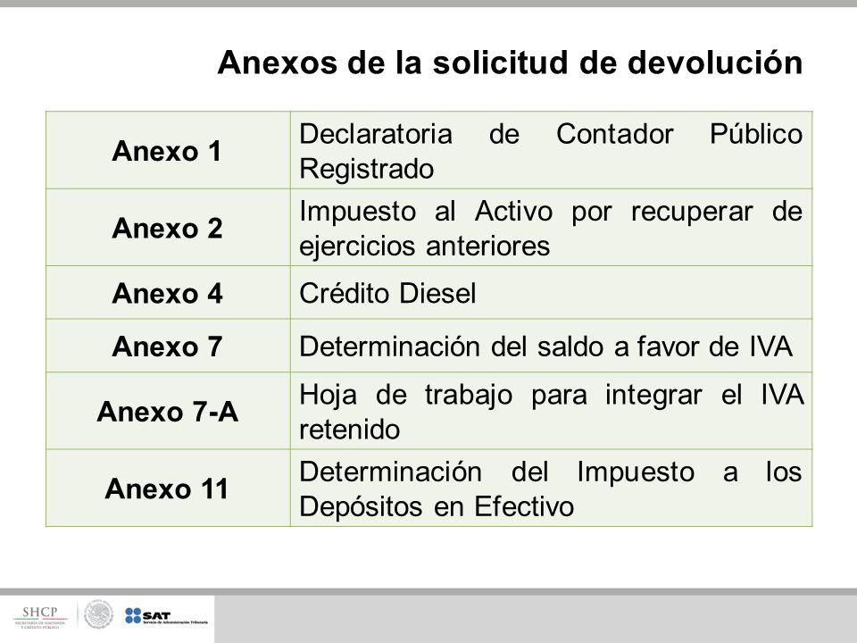 Anexos de la solicitud de devolución Anexo 1 Declaratoria de Contador Público Registrado Anexo 2 Impuesto al Activo por recuperar de ejercicios anteriores Anexo 4 Crédito Diesel Anexo 7 Determinación del saldo a favor de IVA Anexo 7-A Hoja de trabajo para integrar el IVA retenido Anexo 11 Determinación del Impuesto a los Depósitos en Efectivo