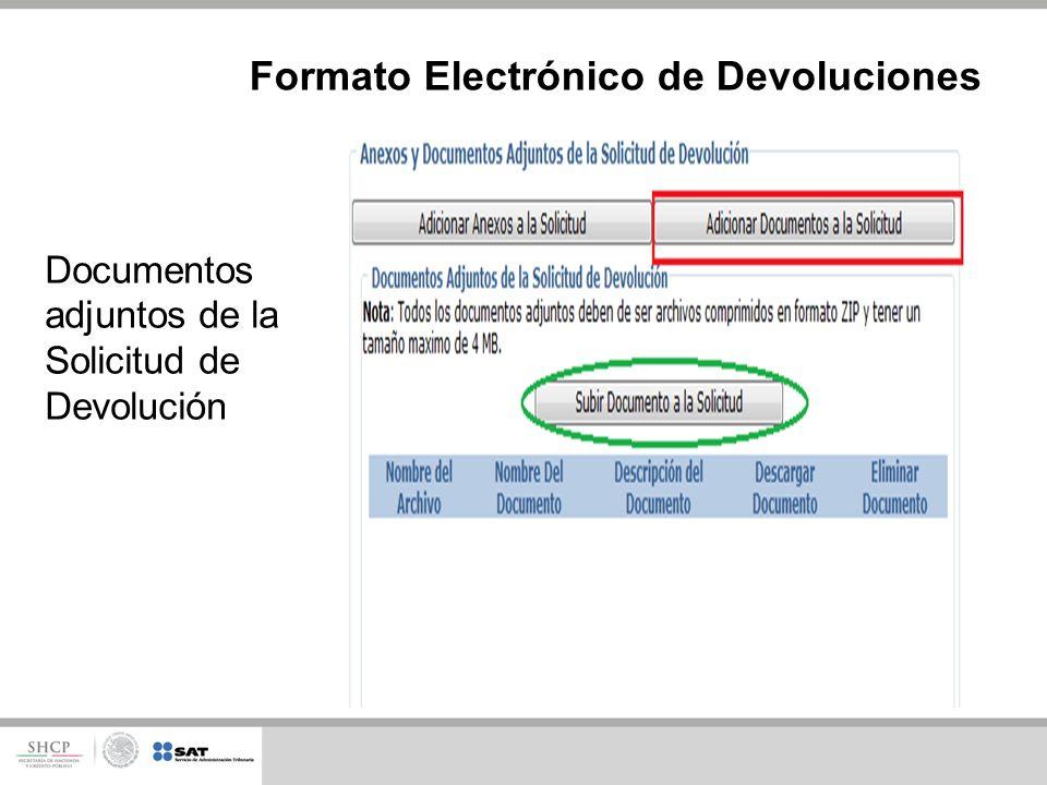 Formato Electrónico de Devoluciones Documentos adjuntos de la Solicitud de Devolución