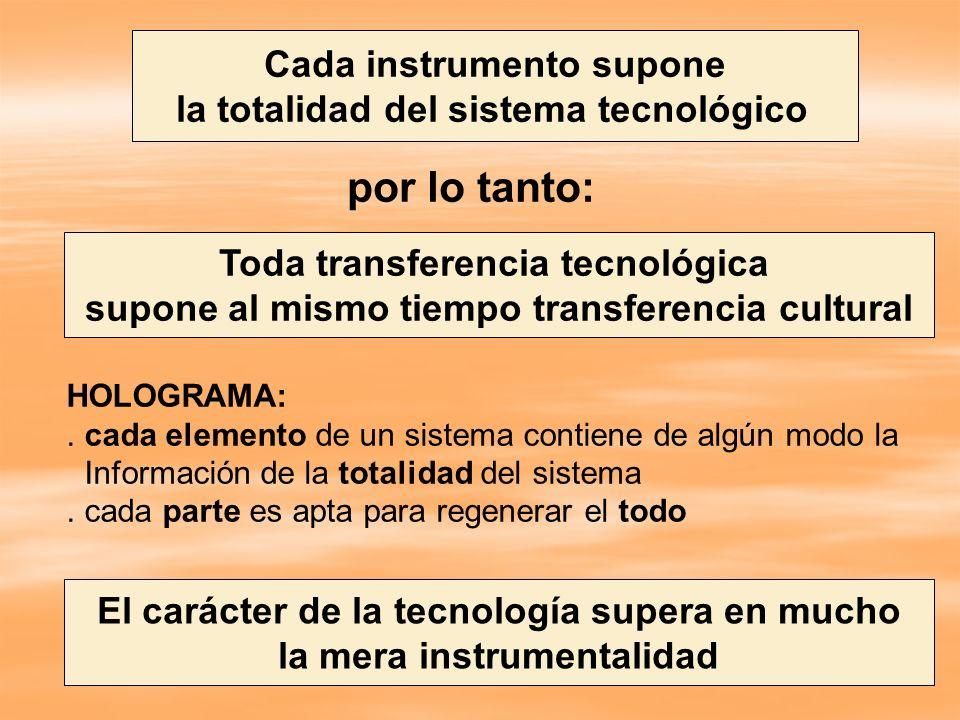por lo tanto: HOLOGRAMA:. cada elemento de un sistema contiene de algún modo la Información de la totalidad del sistema. cada parte es apta para regen