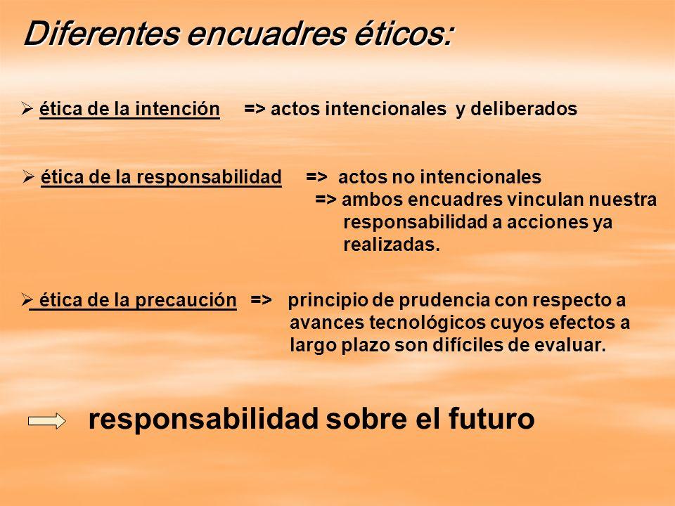 ética de la intención => actos intencionales y deliberados Diferentes encuadres éticos: Diferentes encuadres éticos: ética de la responsabilidad => ac