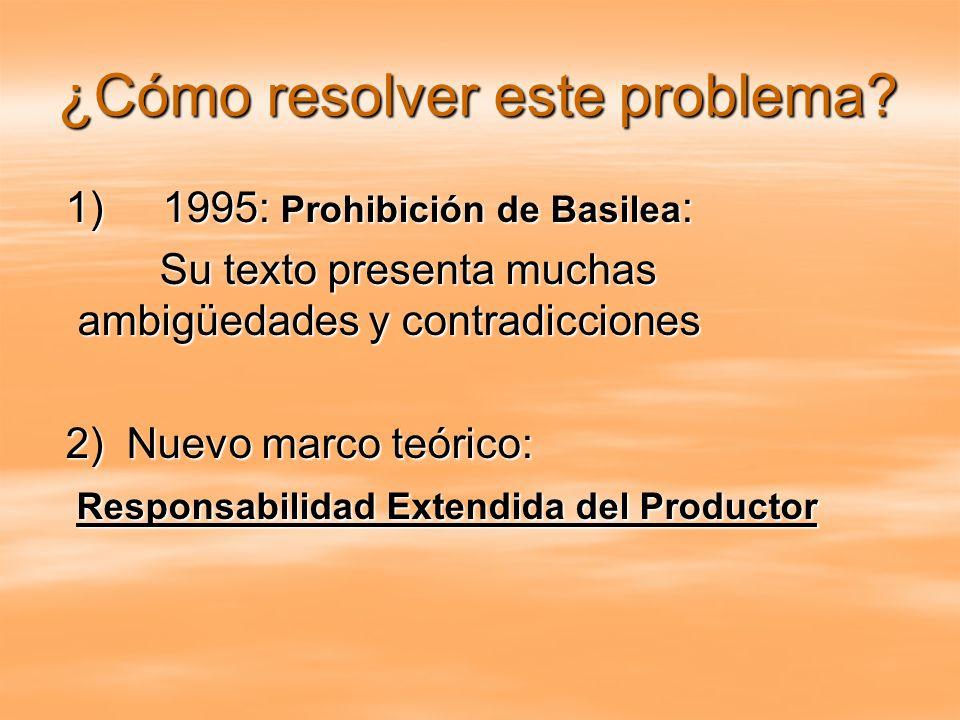 ¿Cómo resolver este problema? 1) 1995: Prohibición de Basilea : 1) 1995: Prohibición de Basilea : Su texto presenta muchas ambigüedades y contradiccio