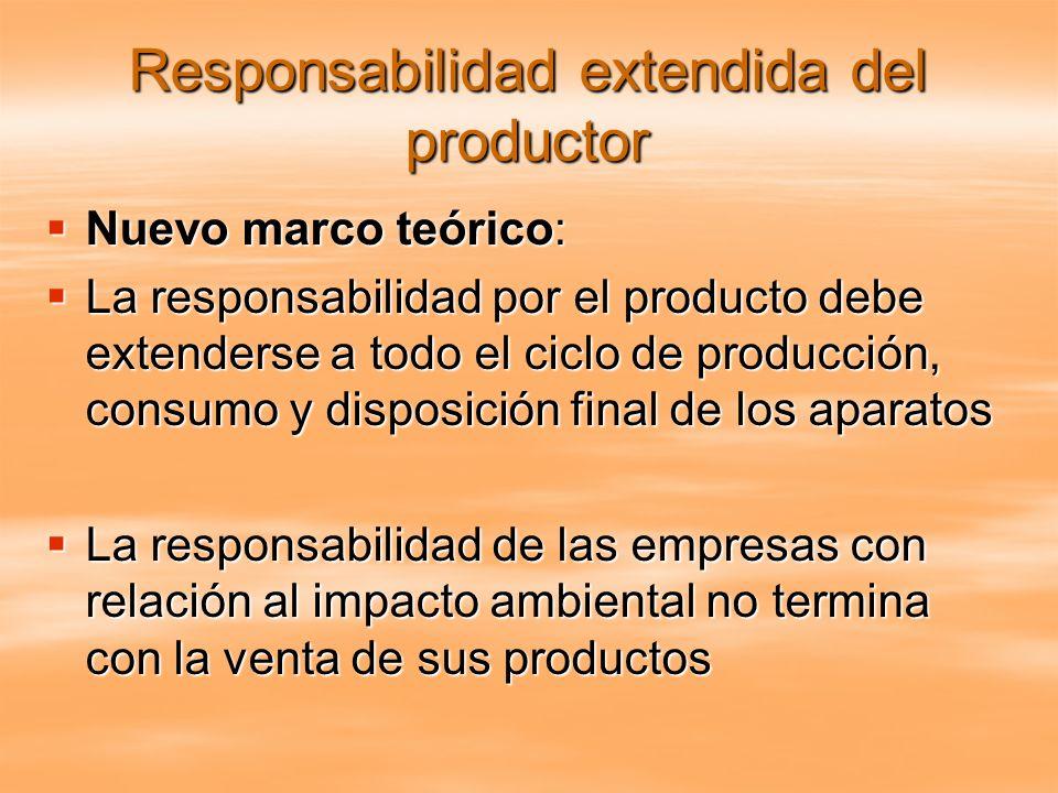 Responsabilidad extendida del productor Nuevo marco teórico: Nuevo marco teórico: La responsabilidad por el producto debe extenderse a todo el ciclo d