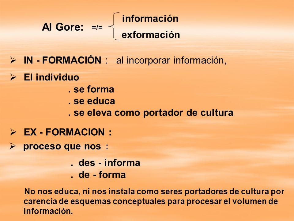 IN - FORMACIÓN : al incorporar información, EX - FORMACION : información exformación =/= Al Gore: El individuo. se forma. se educa. se eleva como port