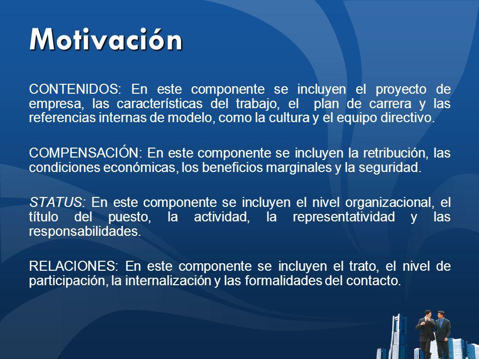 Motivación CONTENIDOS: En este componente se incluyen el proyecto de empresa, las características del trabajo, el plan de carrera y las referencias in