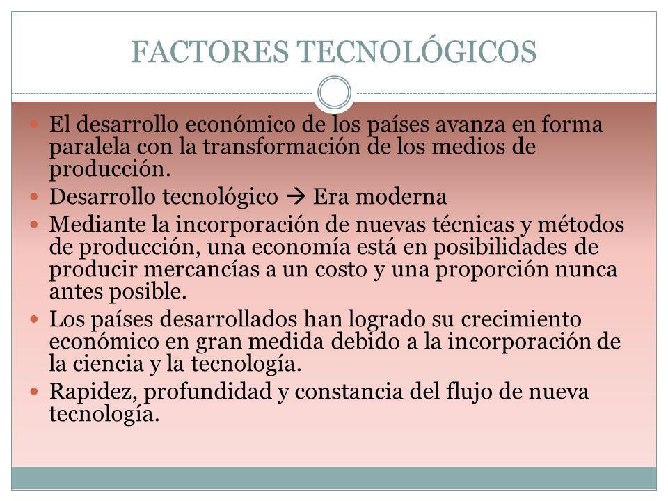 FACTORES TECNOLÓGICOS El desarrollo económico de los países avanza en forma paralela con la transformación de los medios de producción. Desarrollo tec