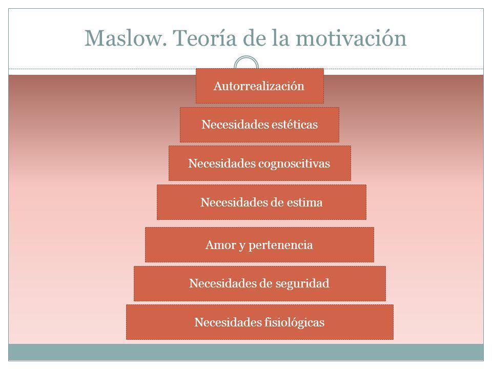 Maslow. Teoría de la motivación Necesidades de seguridad Necesidades de estima Necesidades cognoscitivas Necesidades estéticas Autorrealización Necesi